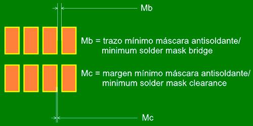 Máscara antisoldante